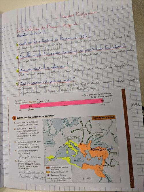 Cahiers et sketchnote