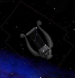 Constellations de l'hémisphère nord