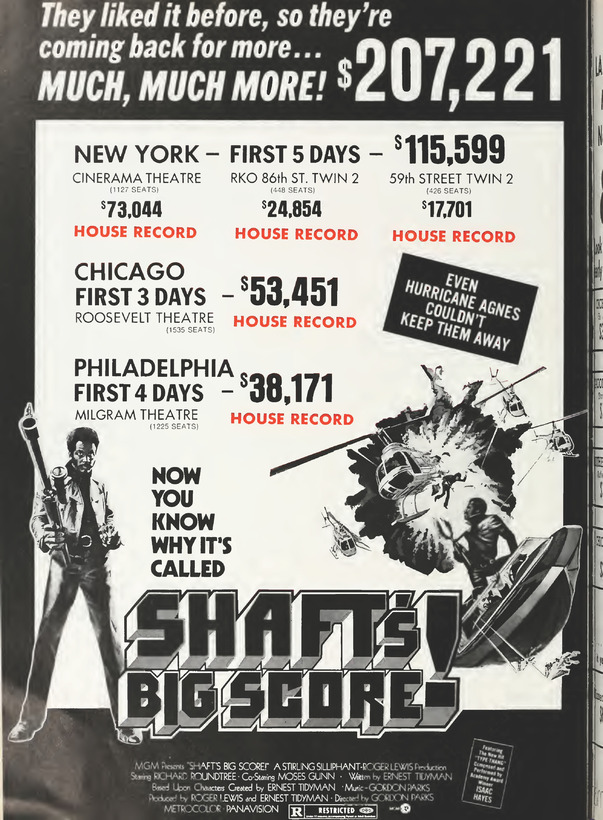 BOX OFFICE USA DU 22/06/1972 AU 28/06/1972