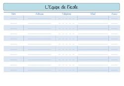 Tableau pour les coordonnées de l'équipe enseignante