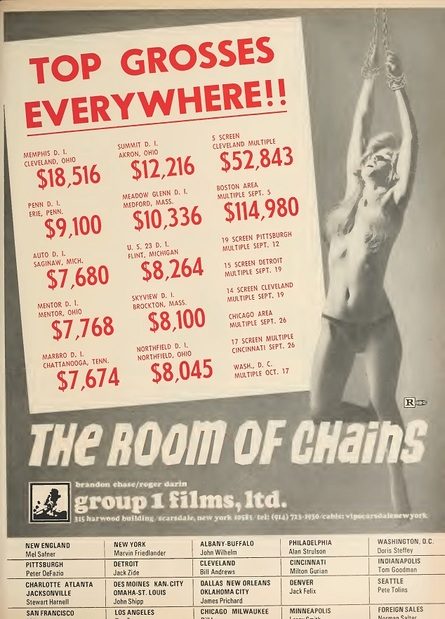 THE ROOM OF CHAINS BOX OFFICE USA 1973