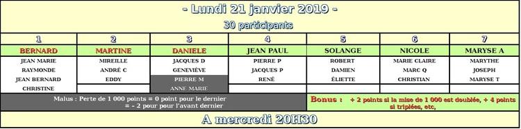 Janvier 2019
