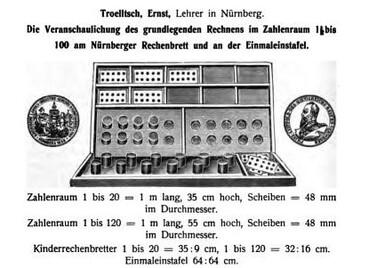 Troelltsch : Nürnberger Rechenbrett