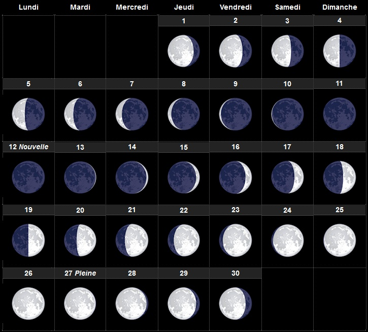 Calendrier Lunaire Avril 2021 Calendrier des phases de la Lune   Splendeurs du ciel profond
