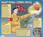 Histoire - Les personnalités de l'Histoire