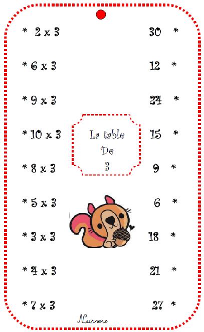 La table de multiplication de 6 28 images les tables for Multiplication de 6