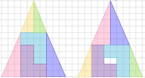 Paradoxes géométriques