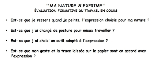 Ma nature s'exprime