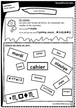Clarté cognitive:  lettres, mots, phrases, consonnes, voyelles