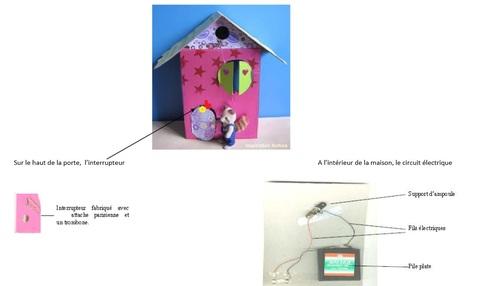 cabane en carton avec une lampe