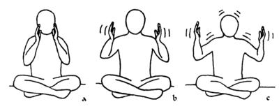 3-Kundalinî-Yoga