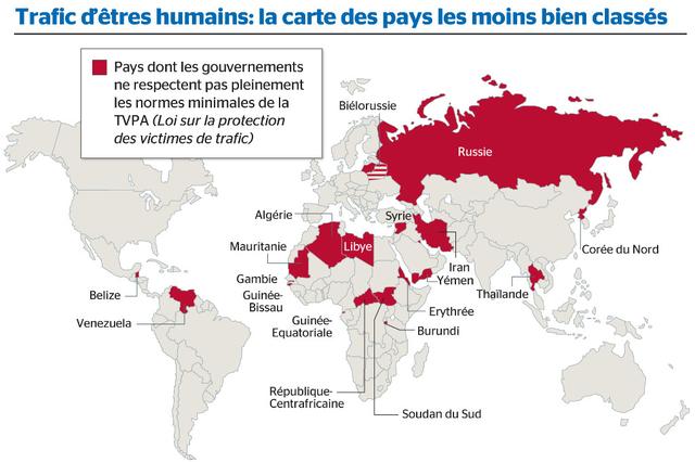 Vingt millions d'«esclaves modernes» dans le monde