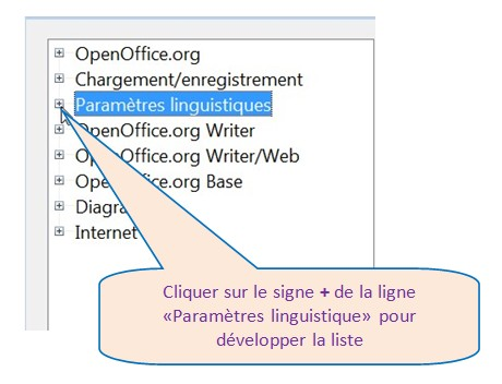 OPEN OFFICE WRITER 3.0.1 – RETABLIR LE POINT DU PAVE NUMERIQUE