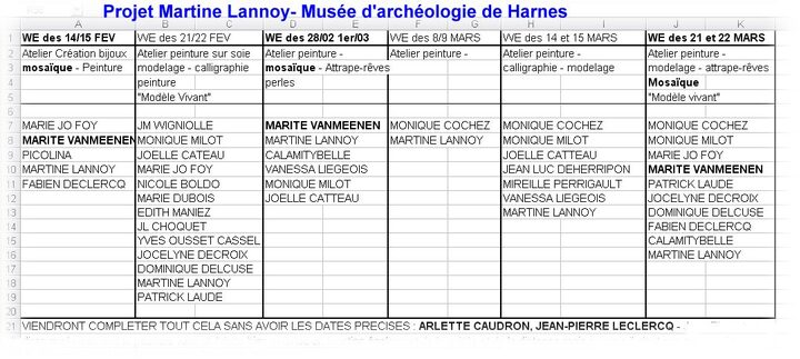 Projet à l'initiative de Martine Lannoy