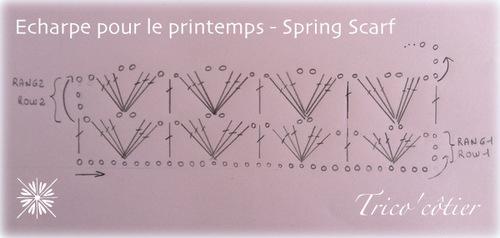 Echarpe printanière au crochet (TUTO en photos)