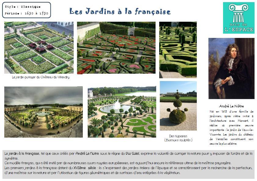 Les jardins la fran aise la segpa d 39 ali nor for Jardin a la francaise versailles