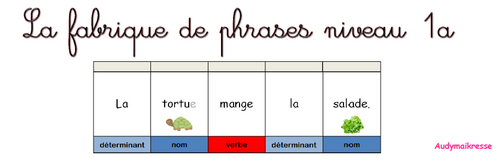 La fabrique de phrases