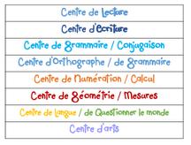 Organisation des centres d'autonomies