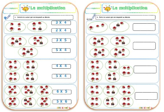 Des multiplications