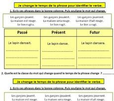 "Séquence ""le verbe"""