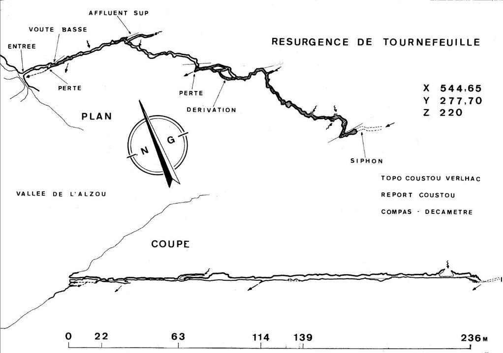 Moulin du Tournefeuille
