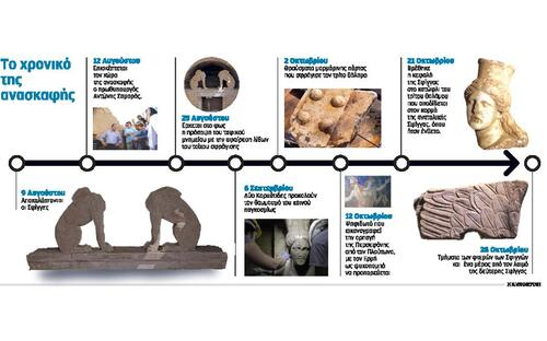 Amphipolis : c'eût été étonnant, en effet...