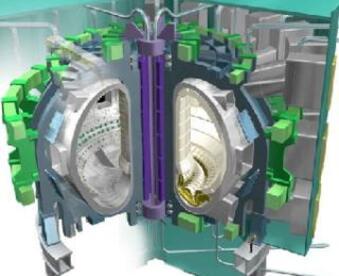 Energie thermonucléaire (fusion) : principe et études anciennes.