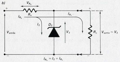 Circuit régulateur shunt à diode Zener