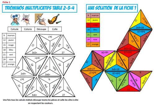 Triominos multiplicatifs