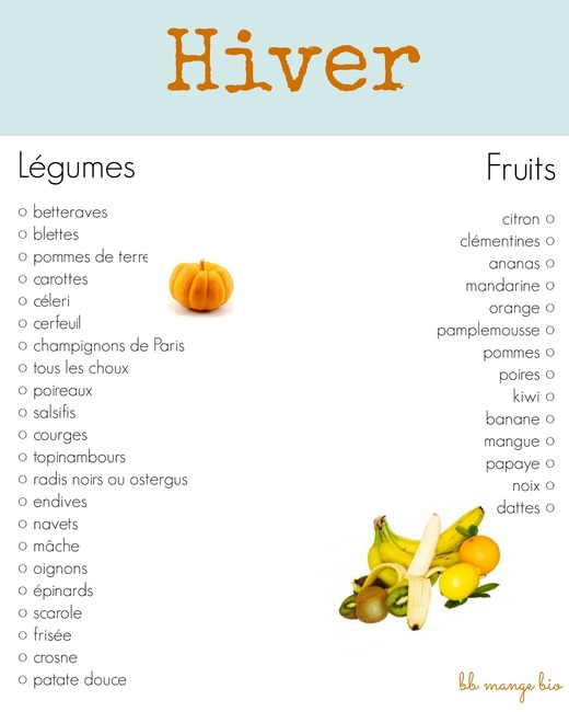 Alimentation divers