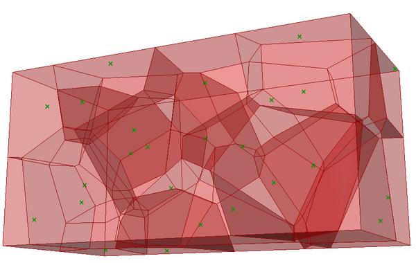 Diagrammes de Voronoï