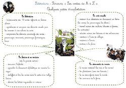 """Parcours """"Les contes de A à Z"""""""