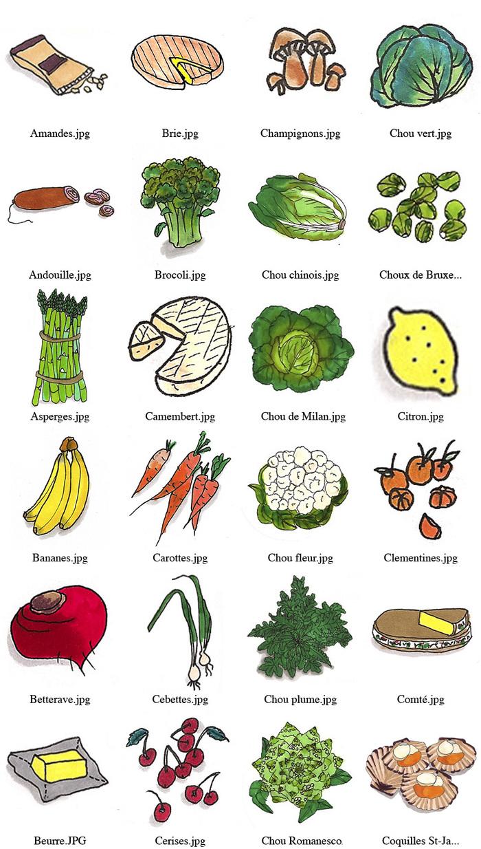 Fuits, légumes et autres...