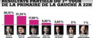 Des Primaires pour rallier Macron ?