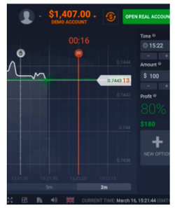 Trading with vfxAlert signals on IQ Options