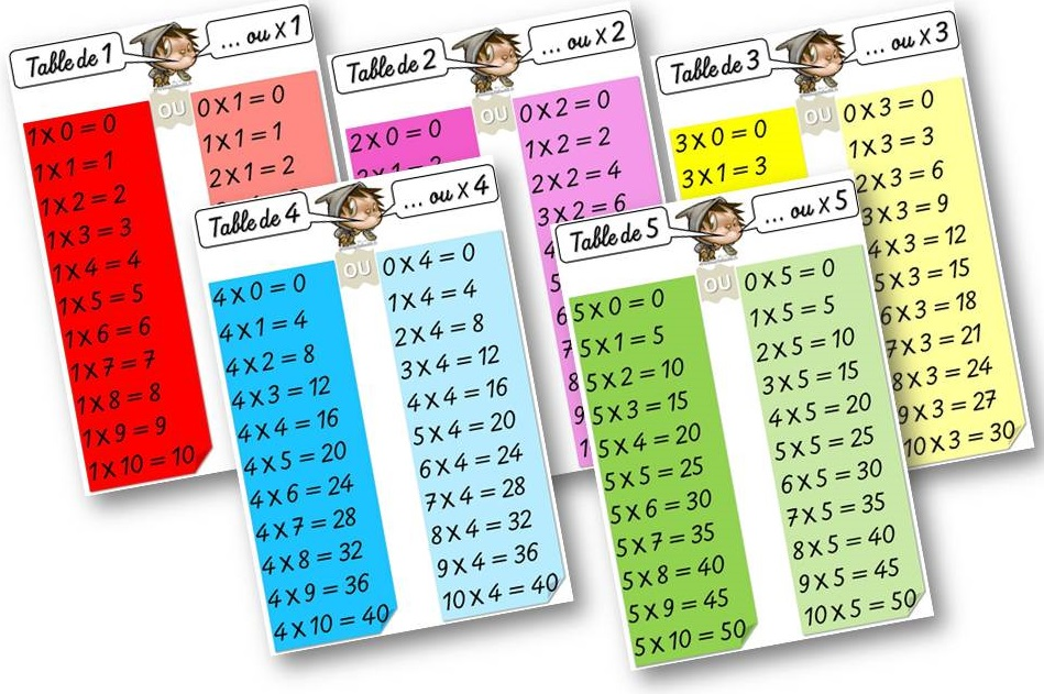 Jeux de table de multiplication ce1 gratuit for Table de multiplication de 7 jeux