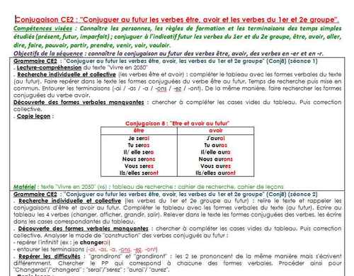 Conjugaison 8 - RSEEG - Le futur des verbes du 1er, du 2e groupe et être, avoir