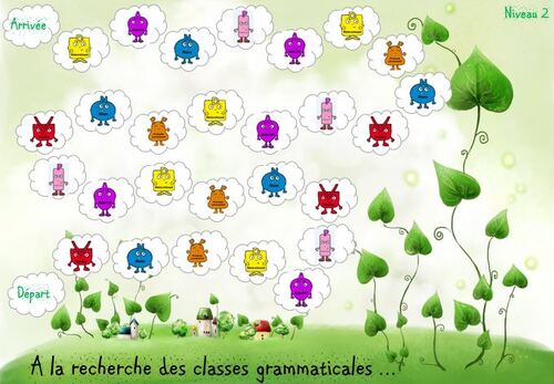 Jeu des classes grammaticales