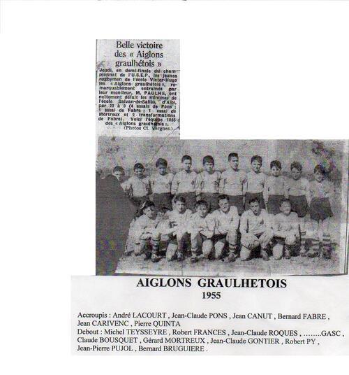 Les AIGLONS GRAULHETOIS