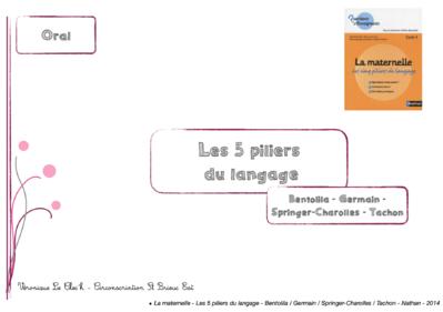 fiche de lecture - la maternelle les 5 piliers du langage - Bentolila