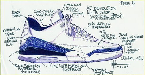 History of the Air Jordan III