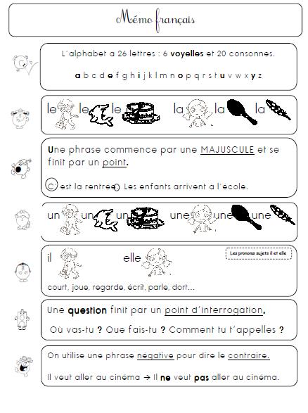 Mémo Grammaire