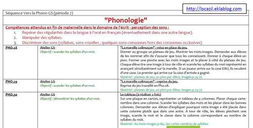 Phonologie GS - Période 2