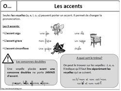 O1- Les accents