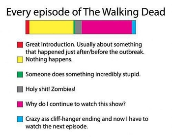 The Walking Dead memes 21
