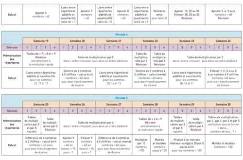 Math - stratégies de calcul
