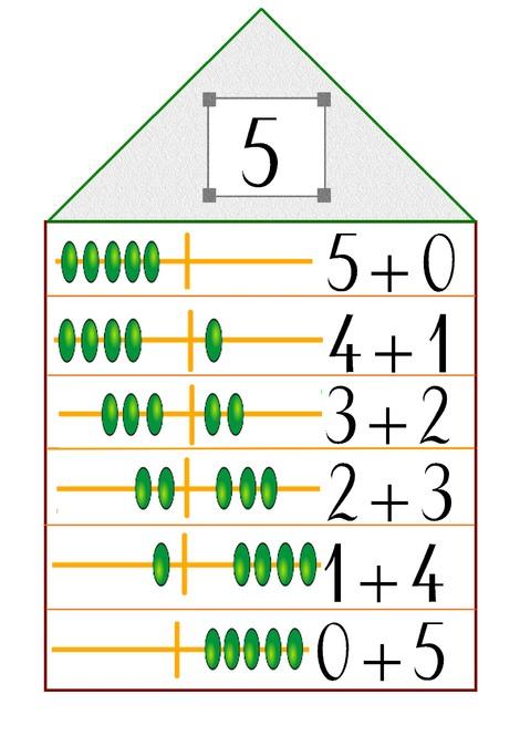 TBI  : La maison des nombres