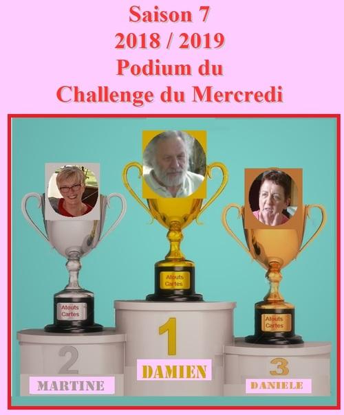Challenge du Mercredi Saison 7