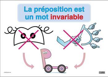 Tikis : la préposition, affiches et carte mentale