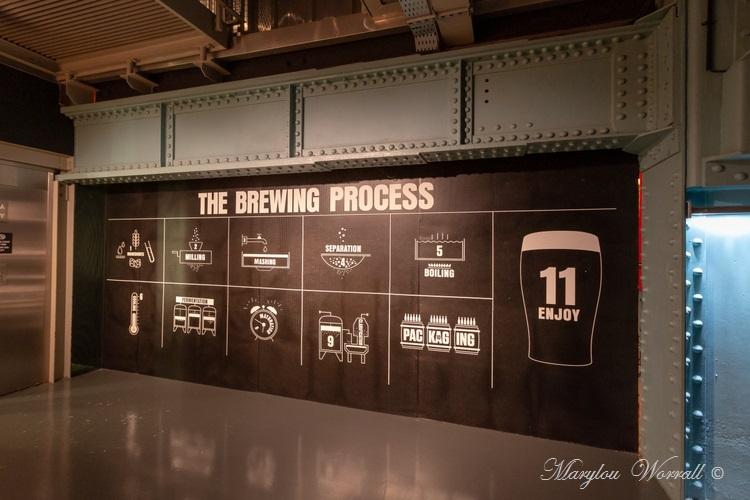 Dublin : Guinness Storehouse
